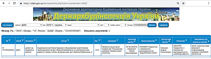 ЖК Радужный от КГС разрешение ДАБИ