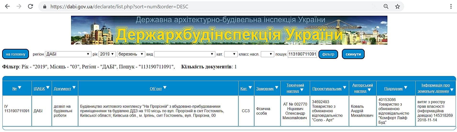 ЖК на Прорезной от Комфорт Лайф разрешение ДАБИ