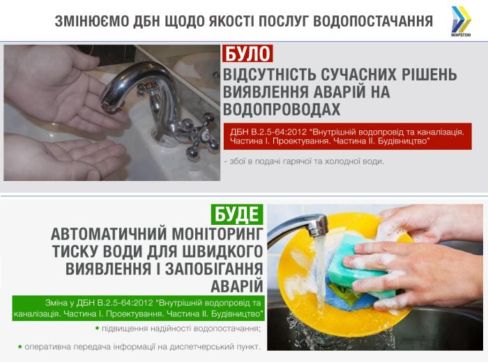 Державні будівельні норми рекомендационные изменения