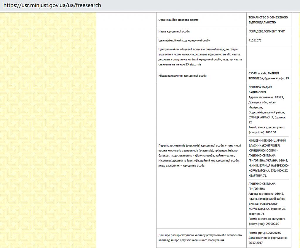 ЖК Современный квартал данные о Азил девелопмент групп