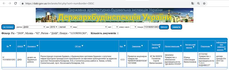 ЖК Современный квартал данные ДАБИ