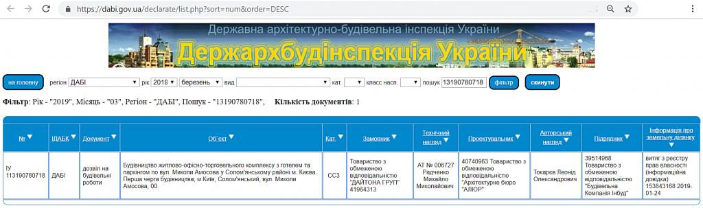 ЖК Турбийон Протасов Яр разрешение на строительство ДАБИ