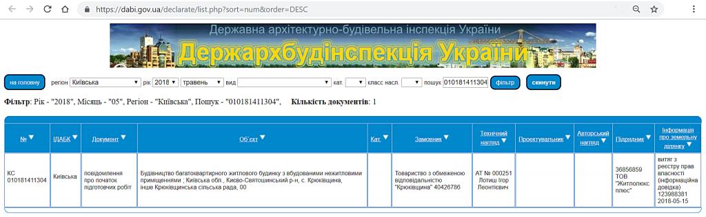 ЖК Новые Жуляны в Крюковщине разрешение ДАБМ