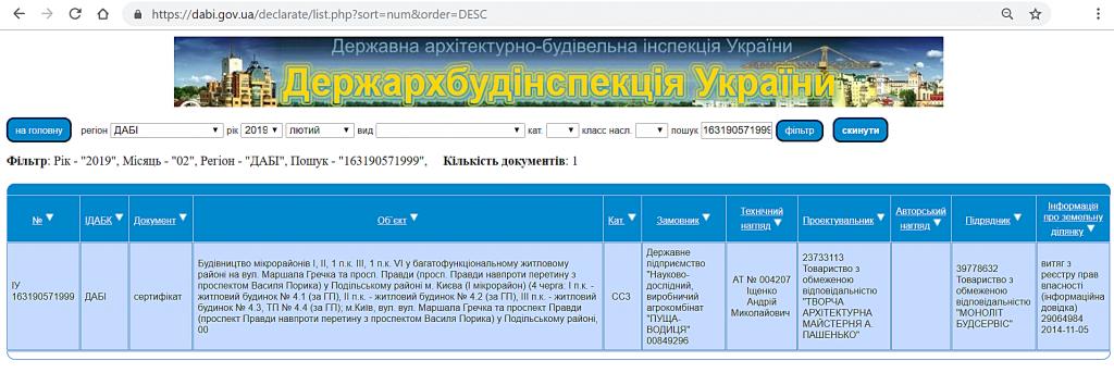 ЖК Варшавский микрорайон от Столица Групп данные ДАБИ