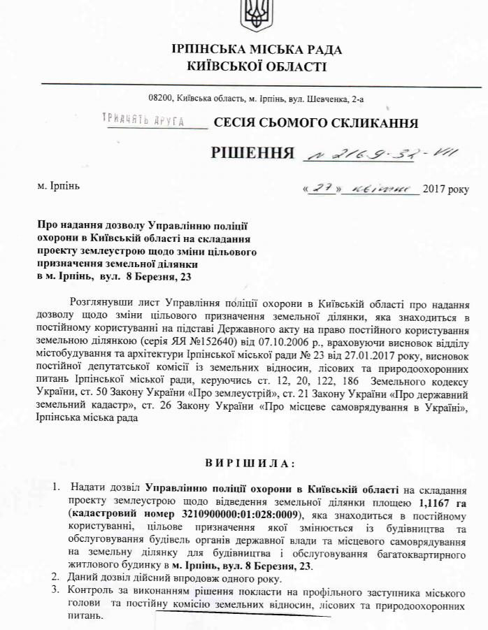 ЖК Фаворит 2 в Ирпене решение смены целевого назначения