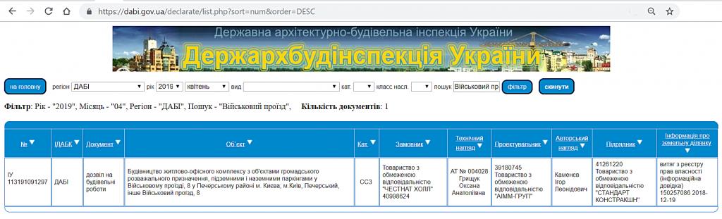 ЖК Фьйорд от ЕНСО разрешение ДАБИ на строительство