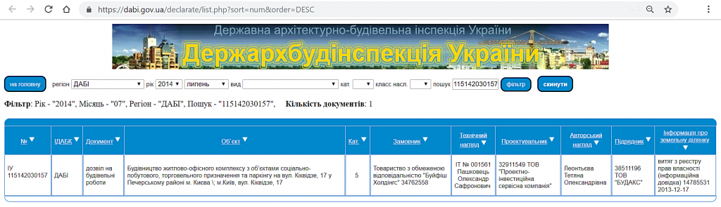 ЖК Печерск плаза 52 жемчужина данные о разрешении ДАБИ