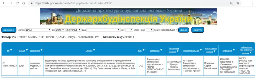 ЖК Диаданс от ЕНСО разрешение на строительство ДАБИ