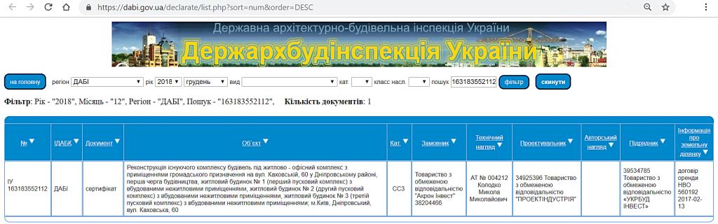 ЖК Каховская 60 от киевгорстроя сертификат ДАБИ