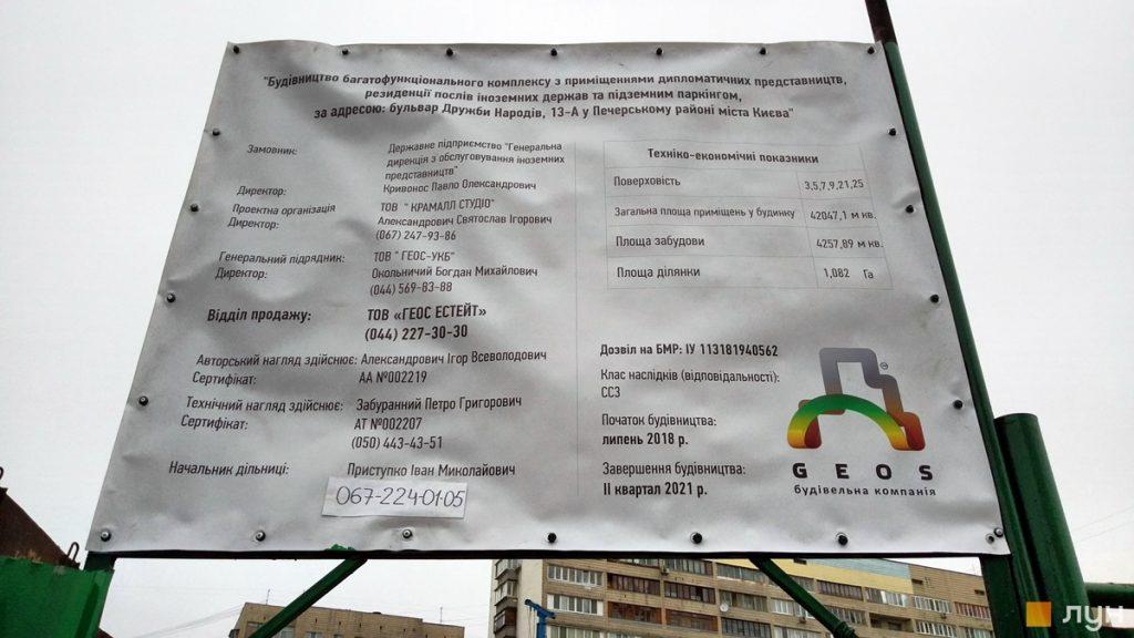 ЖК Ария от ГЕОС строительный паспорт