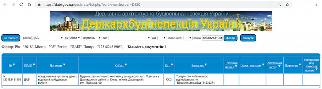 ЖК Вудстория документация