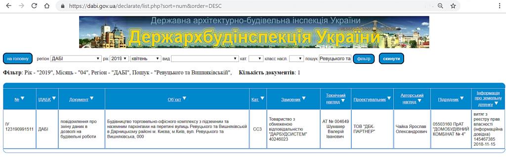 ЖК Ревуцкий от ДБК Житлобуд разрешение ДАБИ
