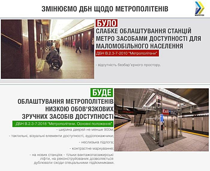 ДБН метрополитен инклюзивность