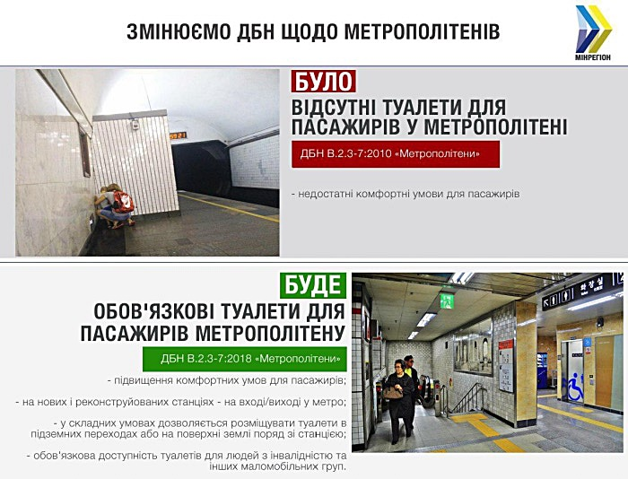ДБН метрополитен туалеты для пассажиров