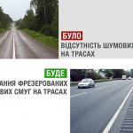 ДБН метро дороги трасса шум