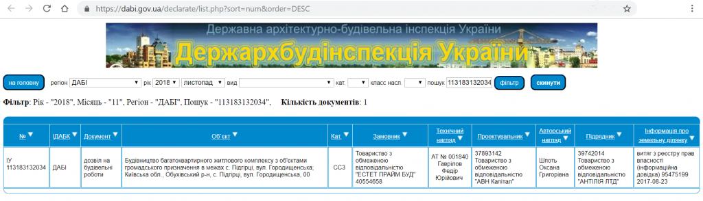 ЖК Парк лейк сити в Подгорцах разрешение ГАСК