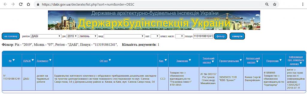 ЖК Русанив Резиденс разрешение ГАСК