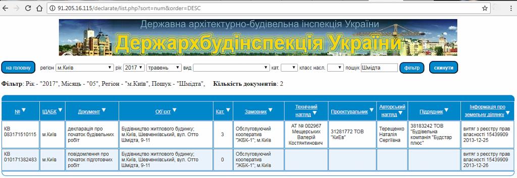 ЖК Геометрия декларация