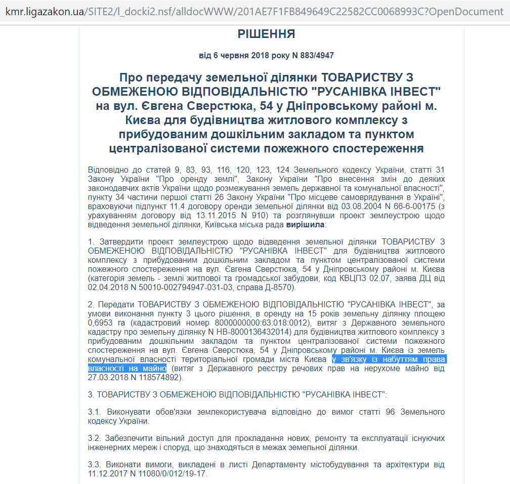 ЖК Русанив Резиденс арендатор