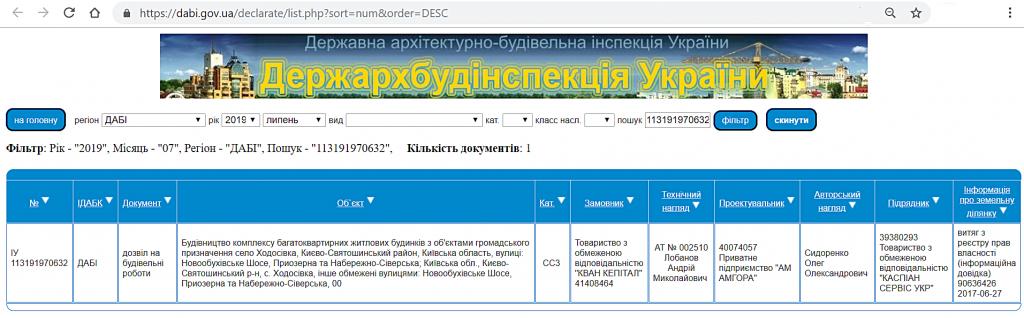 ЖК Баса Сити в Ходосовке разрешение ГАСК