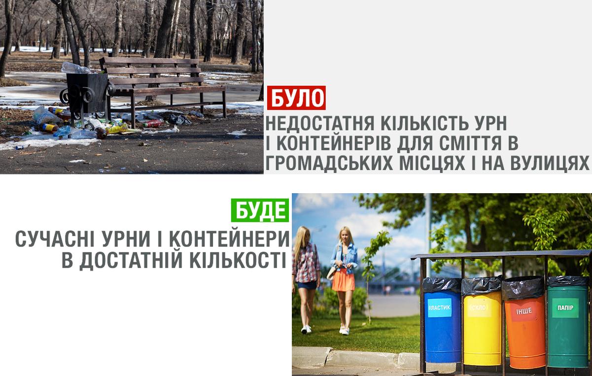 ДБН мусорные контейнеры