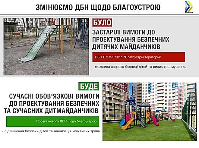 ДБН детские площадки