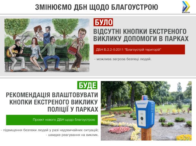 ДБН кнопка экстренного вызова в парках
