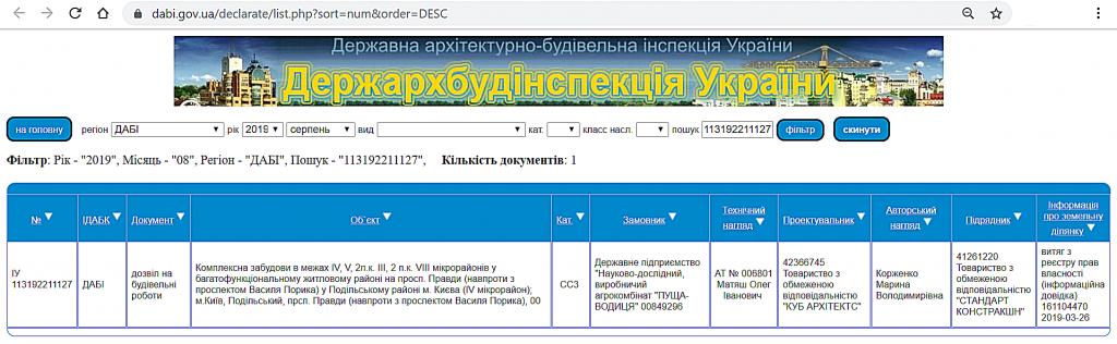 ЖК Діброва парк разрешение ГАСКа