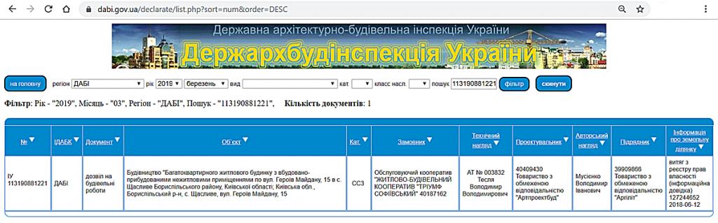 ЖК Триумф Софиевский в Счастливом разрешение ГАСК