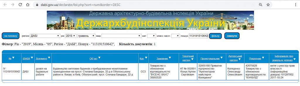 ЖК Док 32 от застройщика Ковальская разрешение ГАСКа на стройку