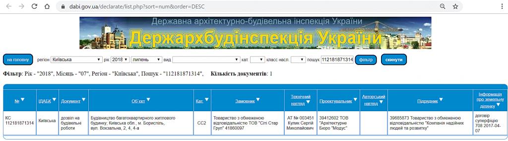 Жилой дом 2 в Борисполе разрешение на строительство ГАСКа