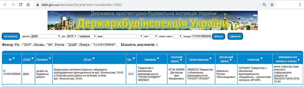ЖК Ломоносова от Буд Кепитал и КГС разрешение ГАСКа