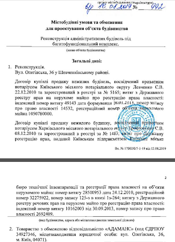 Будущая новостройка на ул Олеговская 36 выданные государственные условия и ограничения