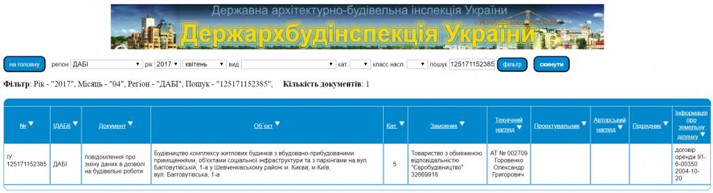 ЖК Кириловский Гай с квартирами от государства разрешение ГАСКа на строительство