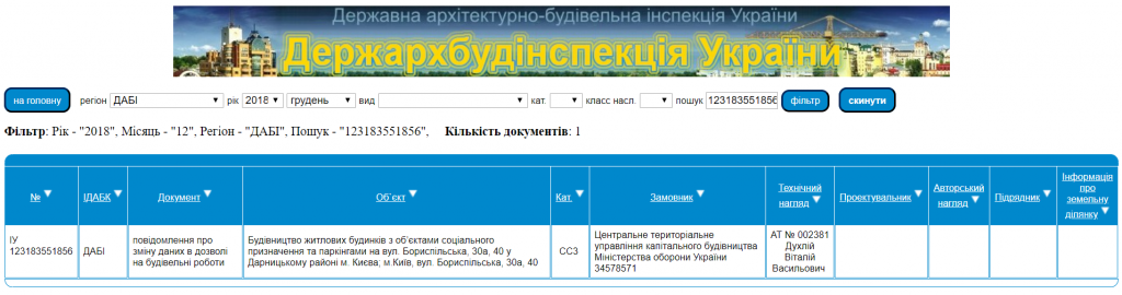 ЖК Оберіг 2 с квартирами от государства разрешение ГАСКа на строительство