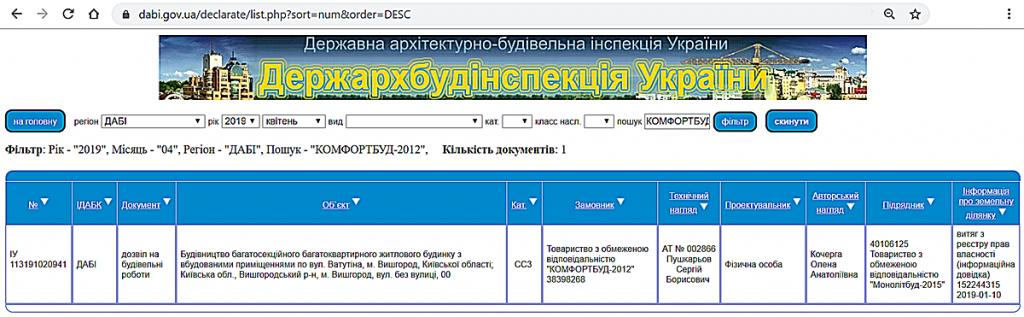 ЖК Лондон в Вышгороде разрешение ГАСКа на стройку