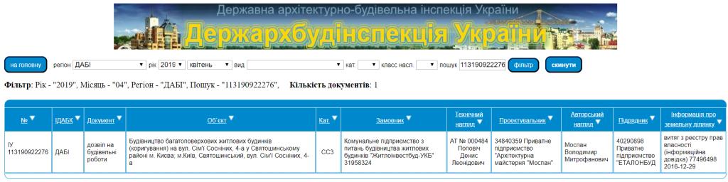Новостройка на улице Сосниных 4а от Житлоинвестбуд УКБ разрешение ГАСКа на строительство