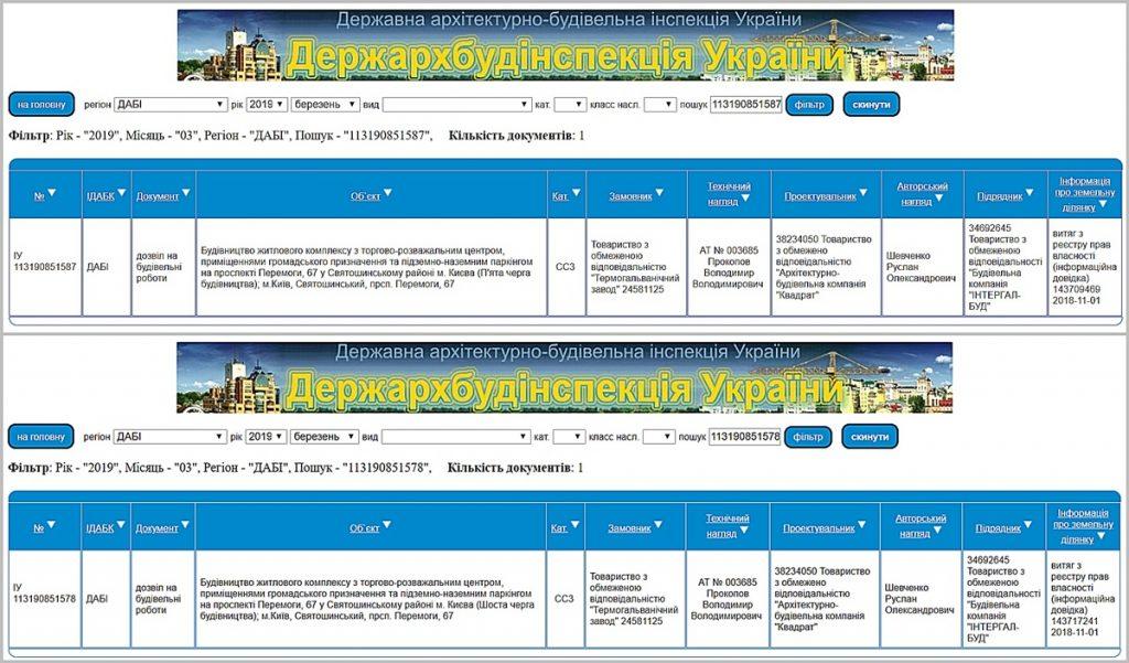 ЖК Нивки Парк от Интергал Буд разрешение ГАСКа на строительство 5 и 6 очереди
