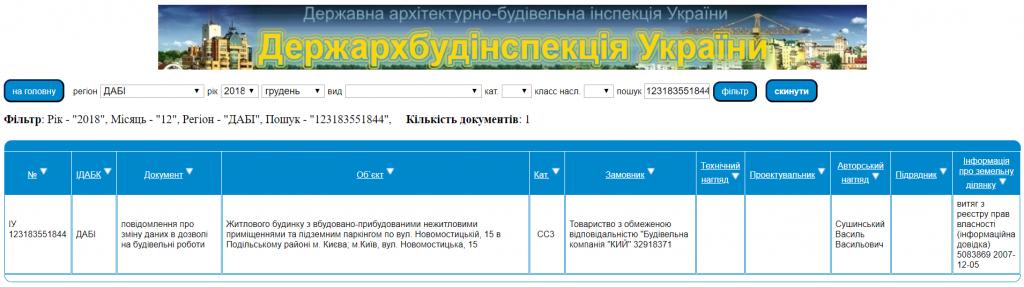 ЖК Новомостицкий с квартирами от государства разрешение ГАСКа на строительство