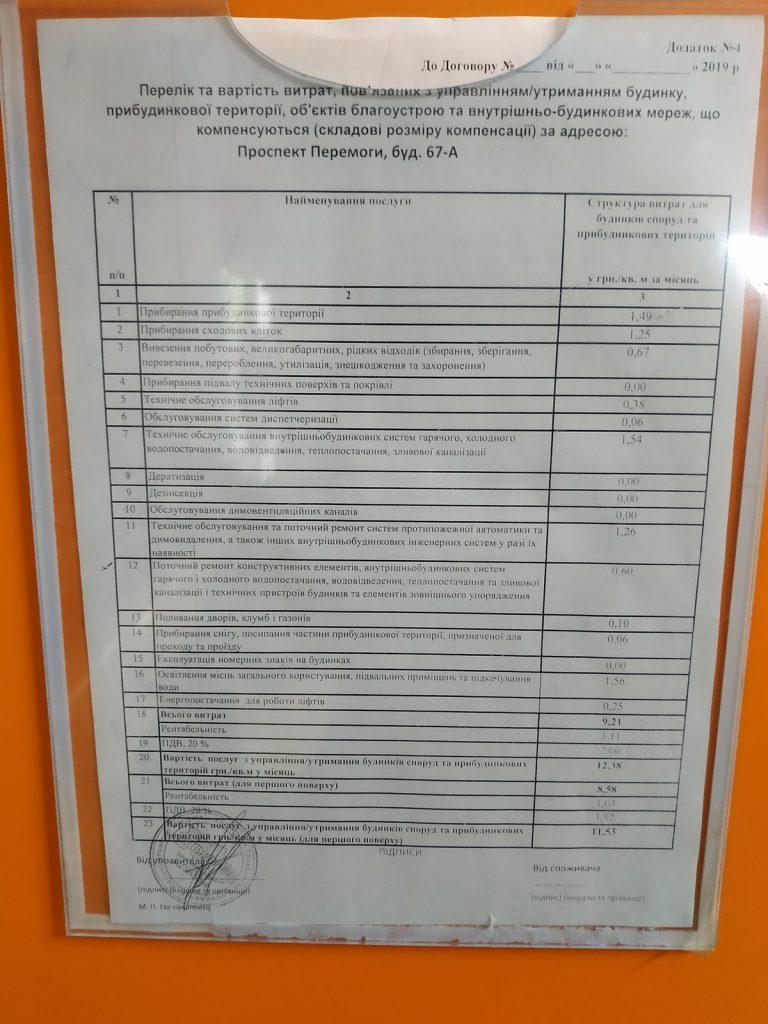 ЖК Нивки Парк от Интергал Буд тарифы на коммунальные услуги