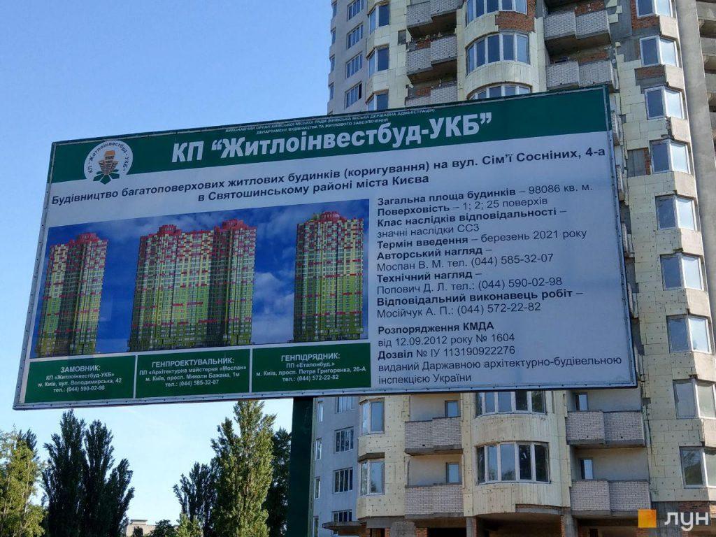 Новостройка на улице Сосниных 4а от Житлоинвестбуд УКБ строительный паспорт