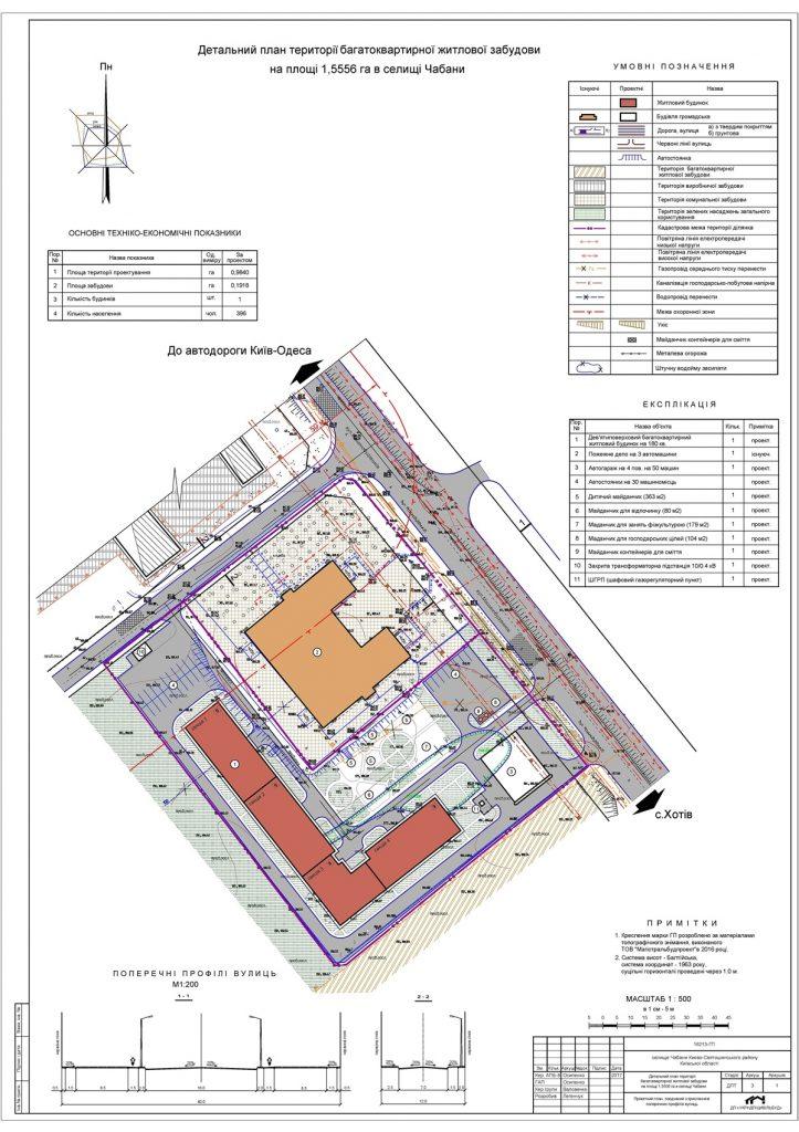 ЖК Чабани 2 в Чабанах генеральный план проекта