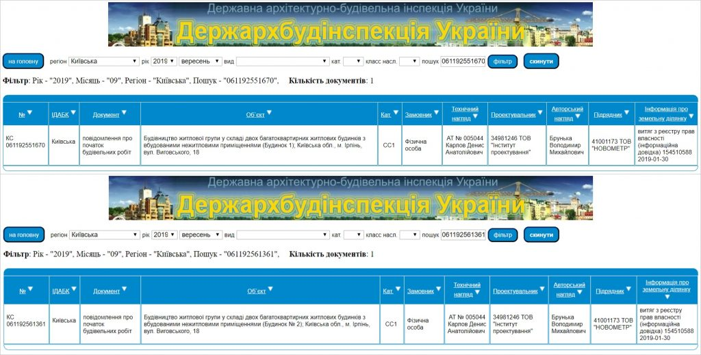 ЖК Новые метры Клаб в Ирпене данные ГАСКа о стройке