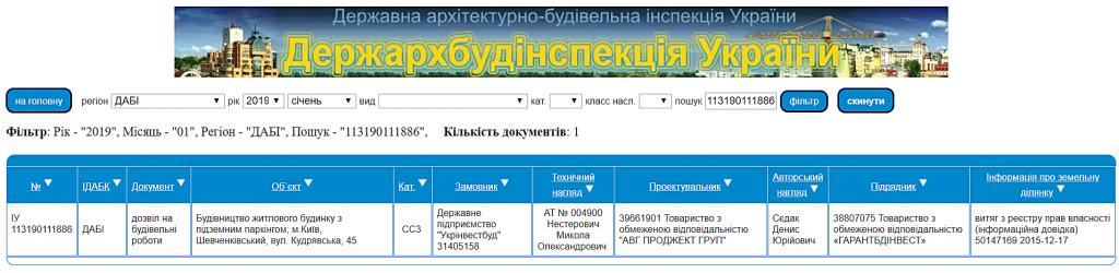 ЖК Конкордия от ИСК Обрий данные ГАСКа о строительстве