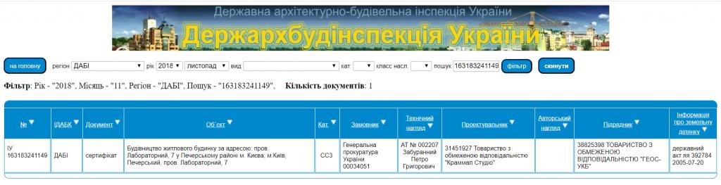ЖК Альтер Эго от ГЕОС сертификат о вводе дома в эксплуатацию ГАСКа