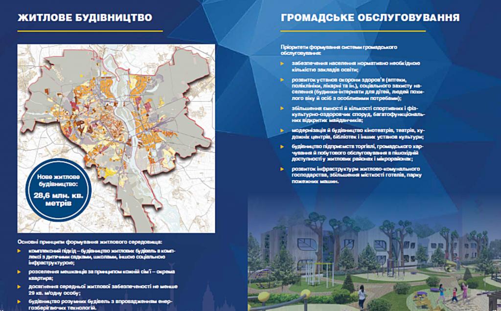 Новый генеральный план Киева 2019 жилое строительство