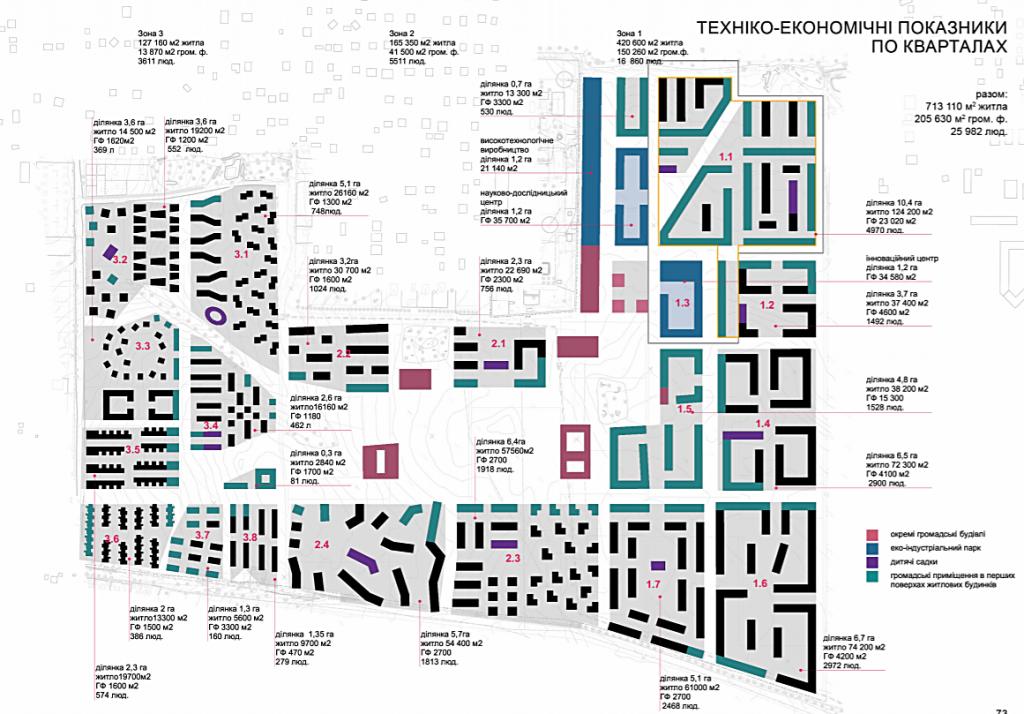Новые проекты новостроек пригорода 2020 Вільне генплан