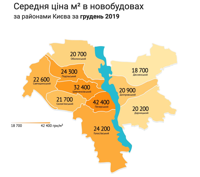 Итоги рынка недвижимости 2019 средняя цена по районам Киева в гривне