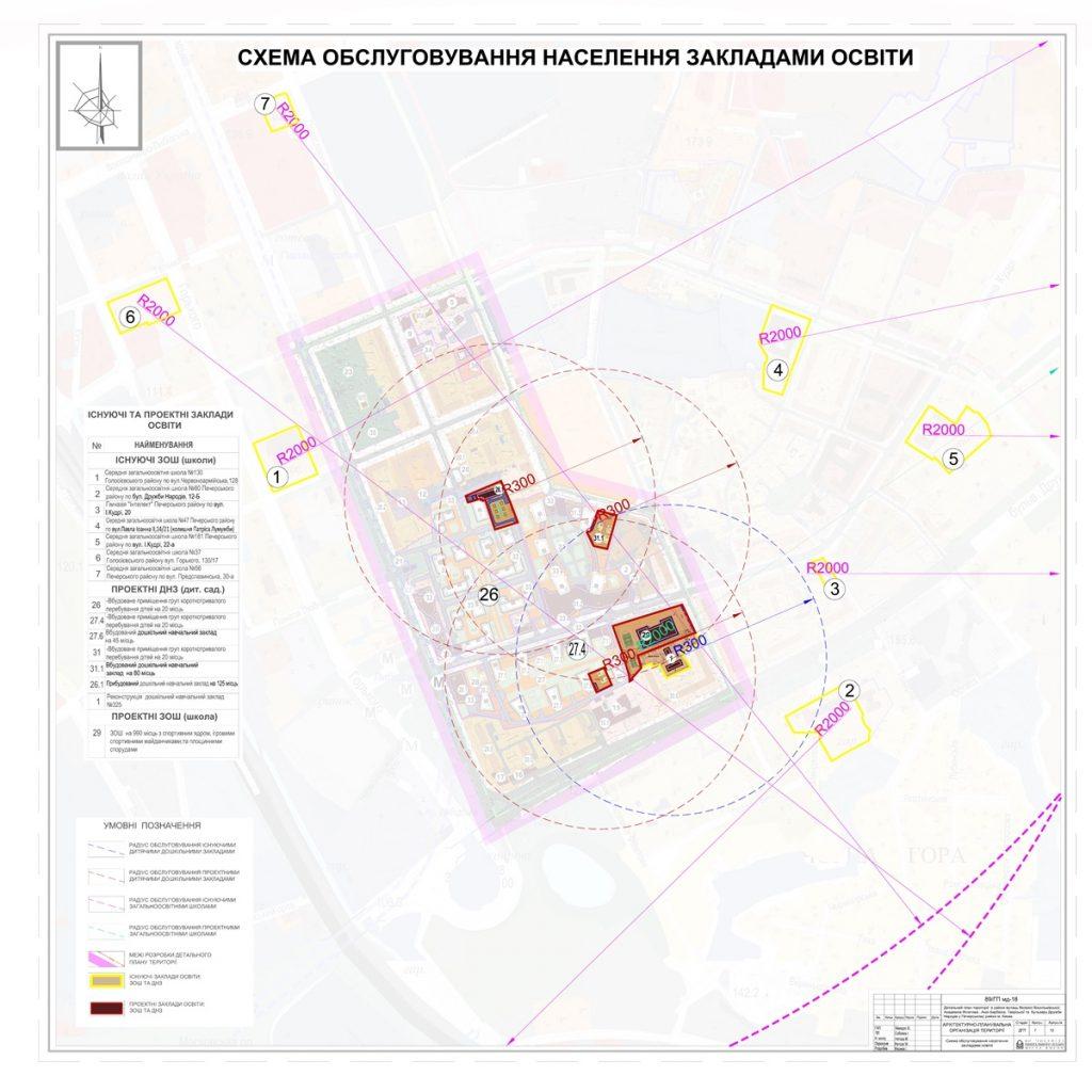 Детальный план территории Печерска образовательные учреждения