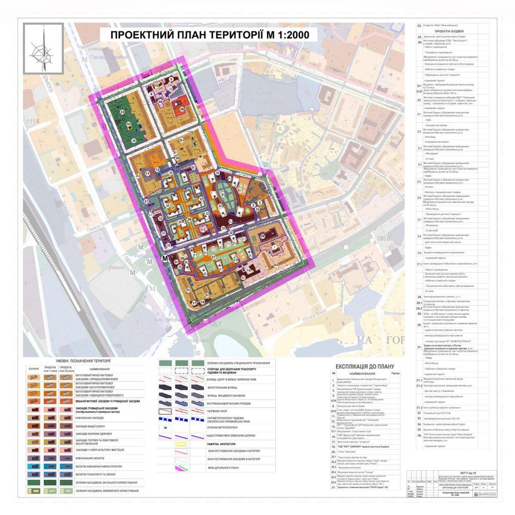 Детальный план территории Печерска проектный план